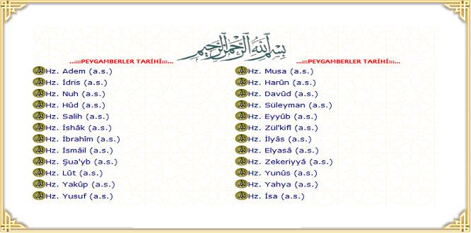 Hz. YA'KUB (a.s)